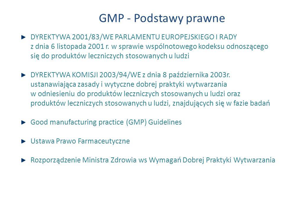 GMP - Podstawy prawne DYREKTYWA 2001/83/WE PARLAMENTU EUROPEJSKIEGO I RADY z dnia 6 listopada 2001 r. w sprawie wspólnotowego kodeksu odnoszącego się