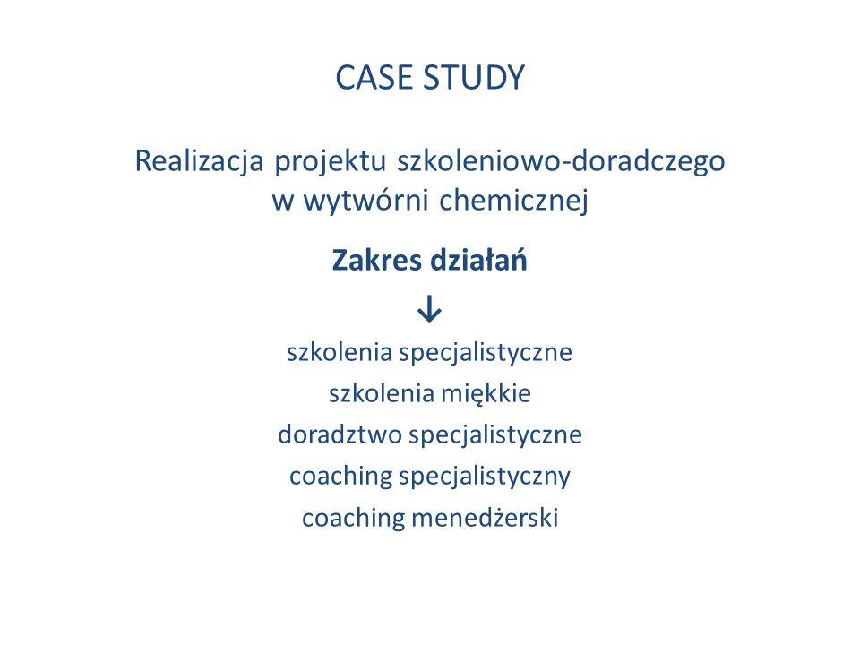 Zakres działań ↓ szkolenia specjalistyczne szkolenia miękkie doradztwo specjalistyczne coaching specjalistyczny coaching menedżerski CASE STUDY Realiz