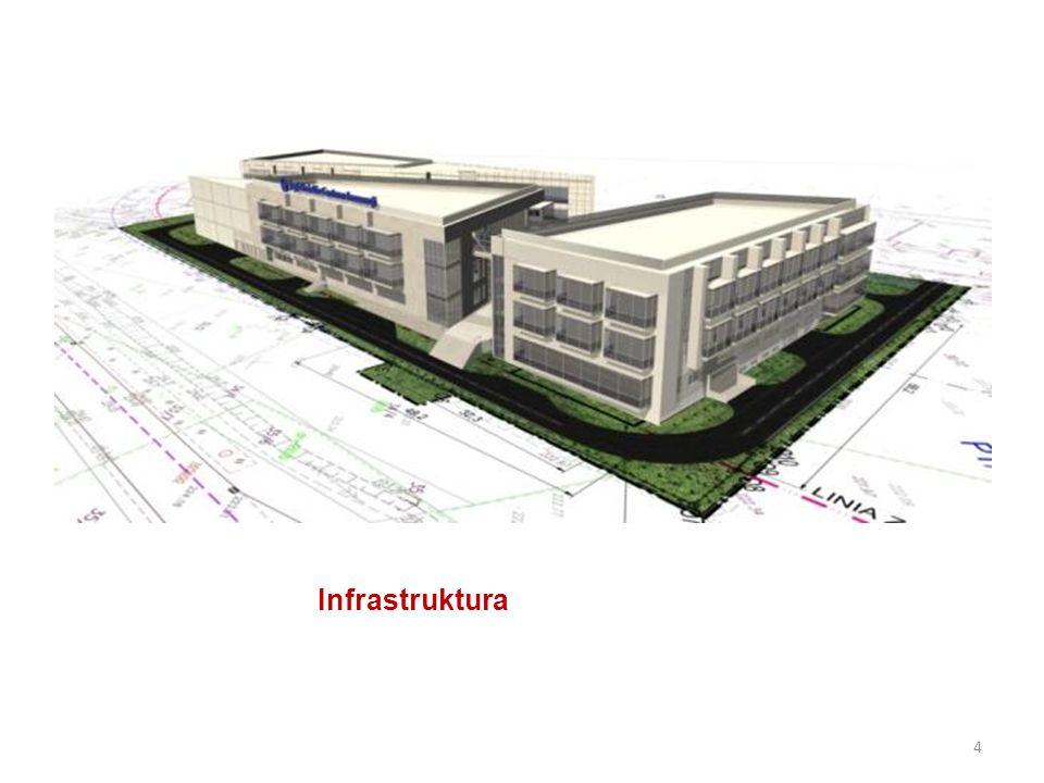 Infrastruktura 4
