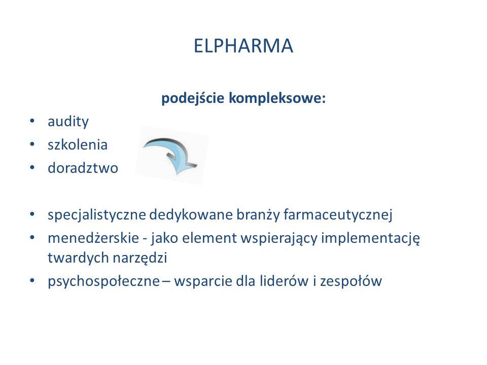 podejście kompleksowe: audity szkolenia doradztwo specjalistyczne dedykowane branży farmaceutycznej menedżerskie - jako element wspierający implementa