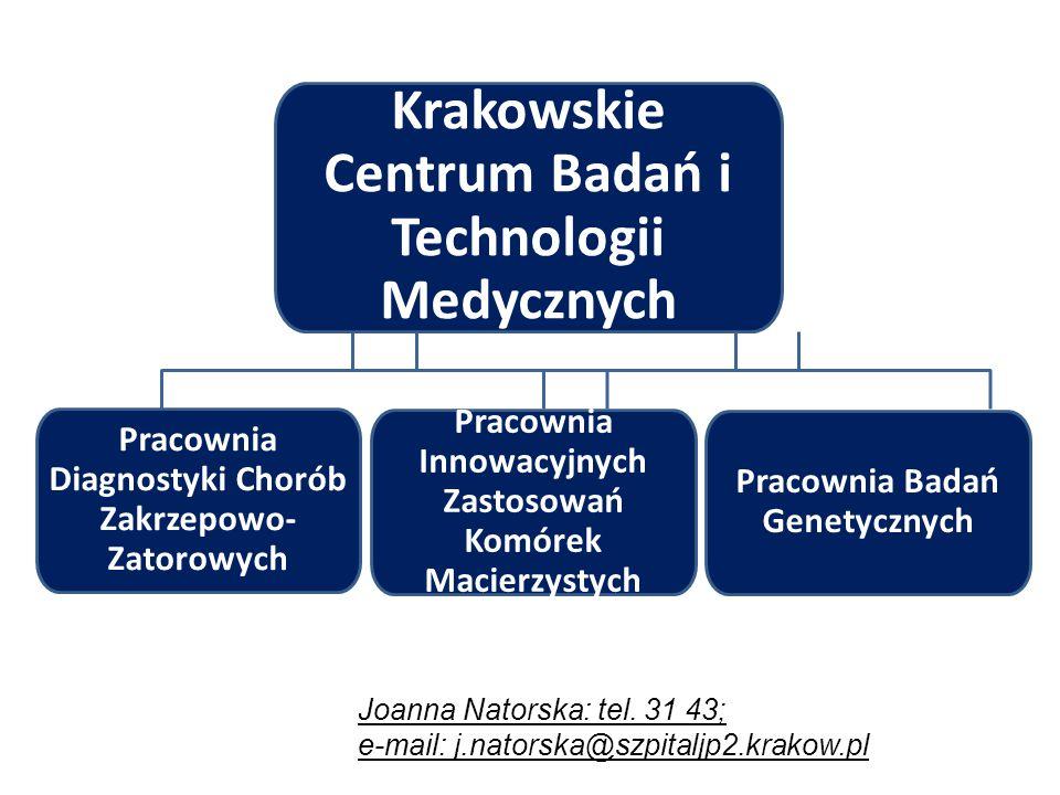 Krakowskie Centrum Badań i Technologii Medycznych Pracownia Diagnostyki Chorób Zakrzepowo- Zatorowych Pracownia Innowacyjnych Zastosowań Komórek Macie