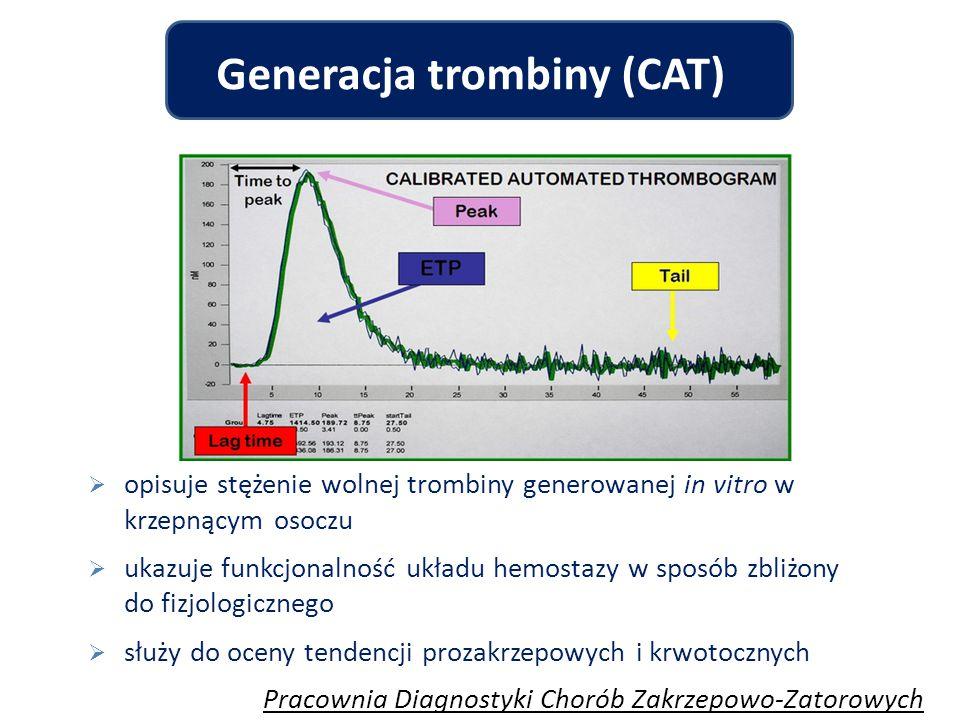  opisuje stężenie wolnej trombiny generowanej in vitro w krzepnącym osoczu  ukazuje funkcjonalność układu hemostazy w sposób zbliżony do fizjologicz