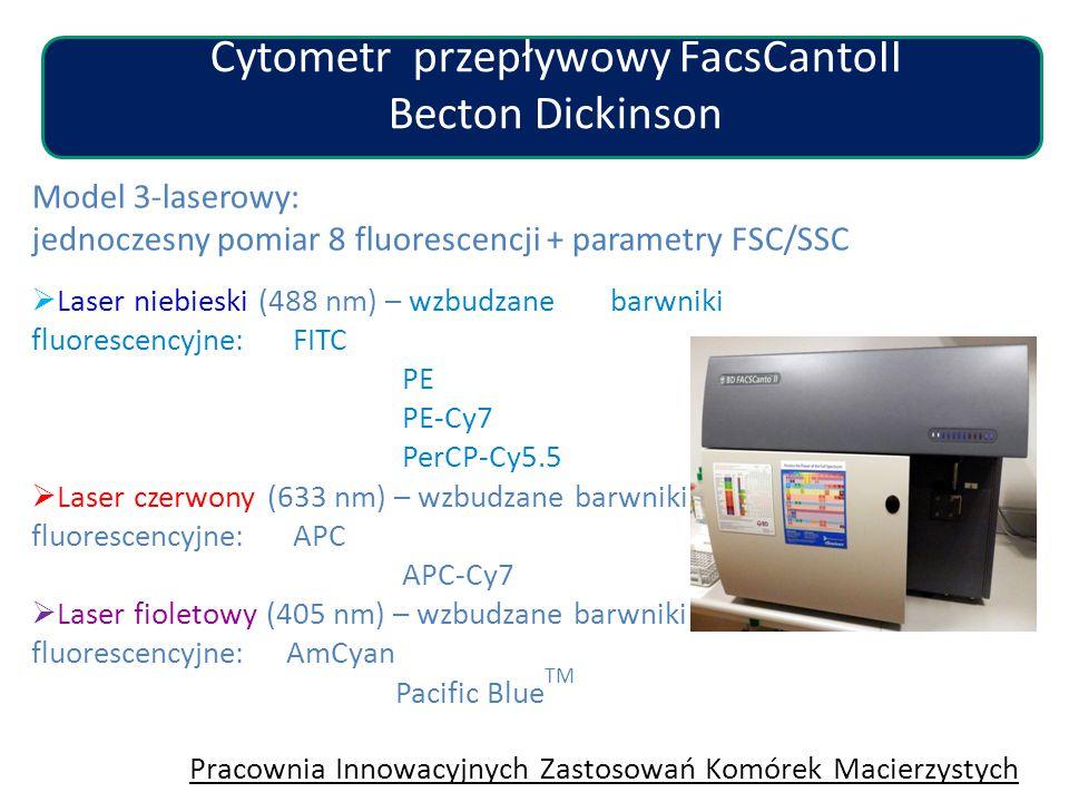  Laser niebieski (488 nm) – wzbudzane barwniki fluorescencyjne: FITC PE PE-Cy7 PerCP-Cy5.5  Laser czerwony (633 nm) – wzbudzane barwniki fluorescenc