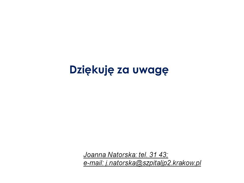 Dziękuję za uwagę Joanna Natorska: tel. 31 43; e-mail: j.natorska@szpitaljp2.krakow.pl