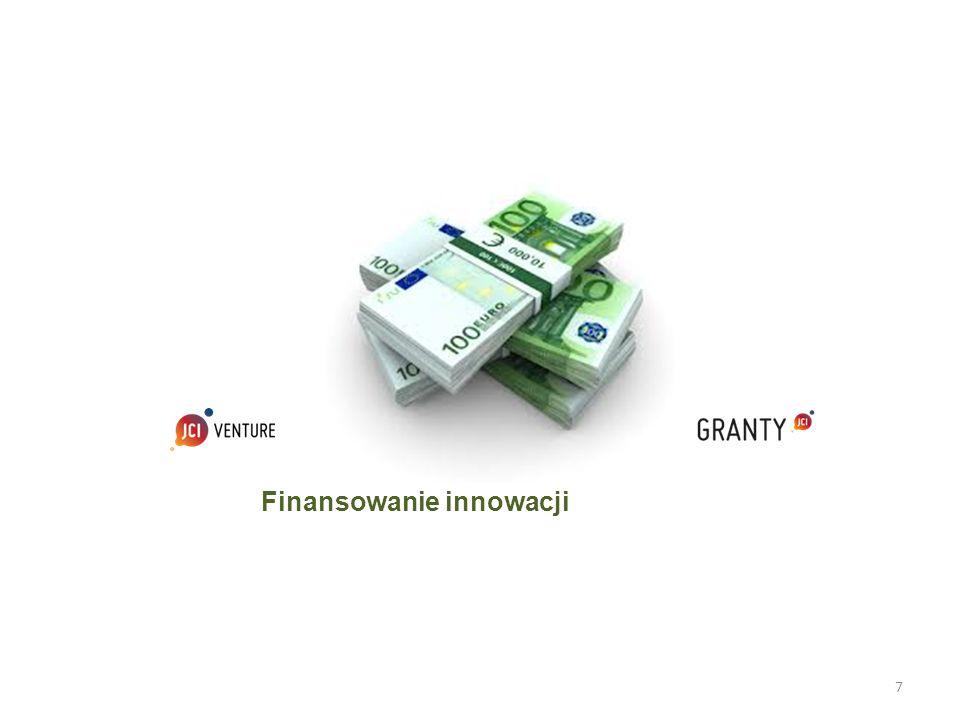 Finansowanie innowacji 7