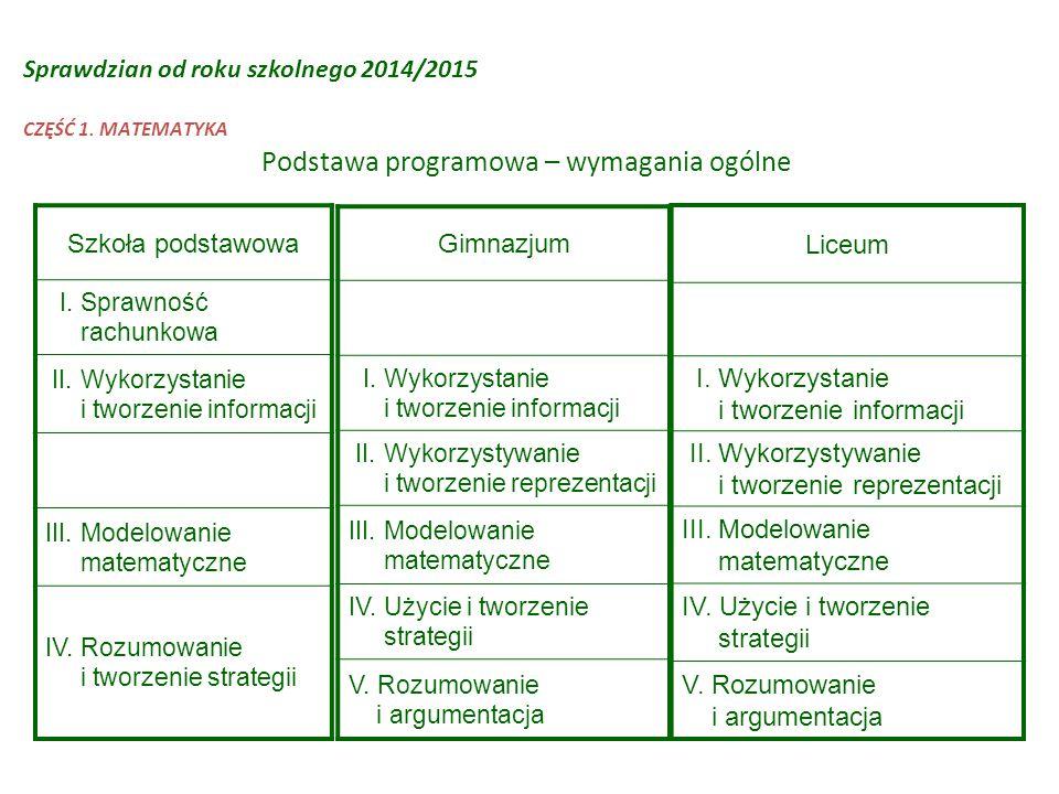 Sprawdzian od roku szkolnego 2014/2015 CZĘŚĆ 1. MATEMATYKA Podstawa programowa – wymagania ogólne Szkoła podstawowa I. Sprawność rachunkowa II. Wykorz