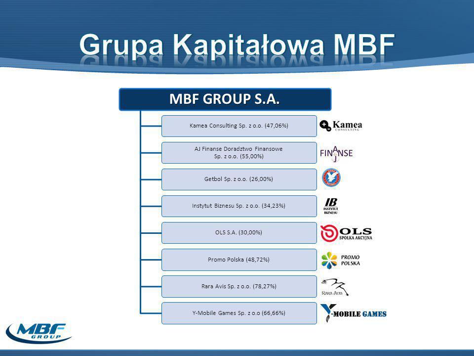 MBF GROUP S.A. Kamea Consulting Sp. z o.o. (47,06%) AJ Finanse Doradztwo Finansowe Sp. z o.o. (55,00%) Getbol Sp. z o.o. (26,00%)Instytut Biznesu Sp.