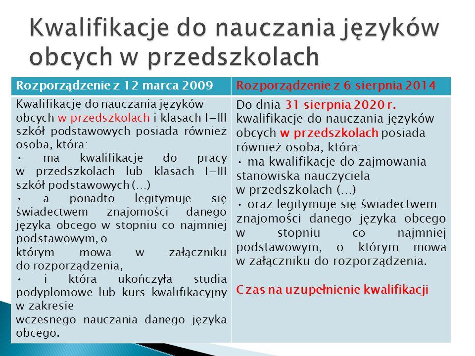 Rozporządzenie z 12 marca 2009Rozporządzenie z 6 sierpnia 2014 Kwalifikacje do nauczania języków obcych w przedszkolach i klasach I−III szkół podstawowych posiada również osoba, która: ma kwalifikacje do pracy w przedszkolach lub klasach I−III szkół podstawowych (…) a ponadto legitymuje się świadectwem znajomości danego języka obcego w stopniu co najmniej podstawowym, o którym mowa w załączniku do rozporządzenia, i która ukończyła studia podyplomowe lub kurs kwalifikacyjny w zakresie wczesnego nauczania danego języka obcego.