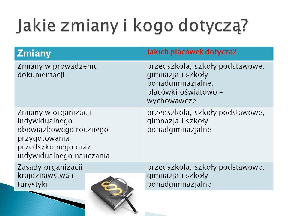 Zebrał: Mirosław Gostomczyk Dziękuję za uwagę