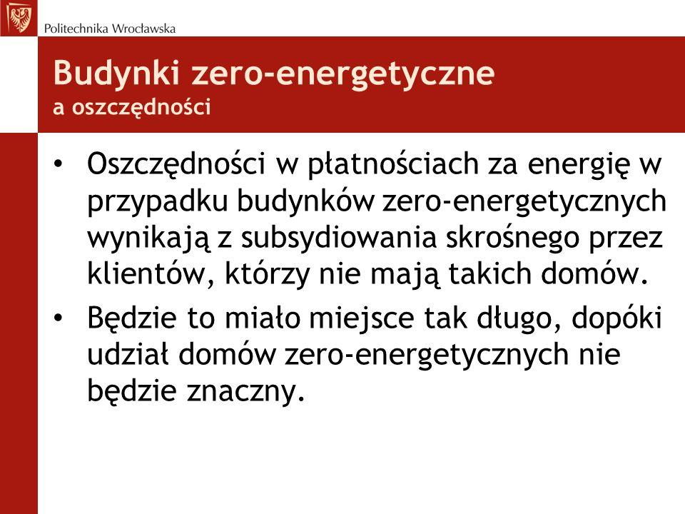 Budynki zero-energetyczne a oszczędności Oszczędności w płatnościach za energię w przypadku budynków zero-energetycznych wynikają z subsydiowania skrośnego przez klientów, którzy nie mają takich domów.