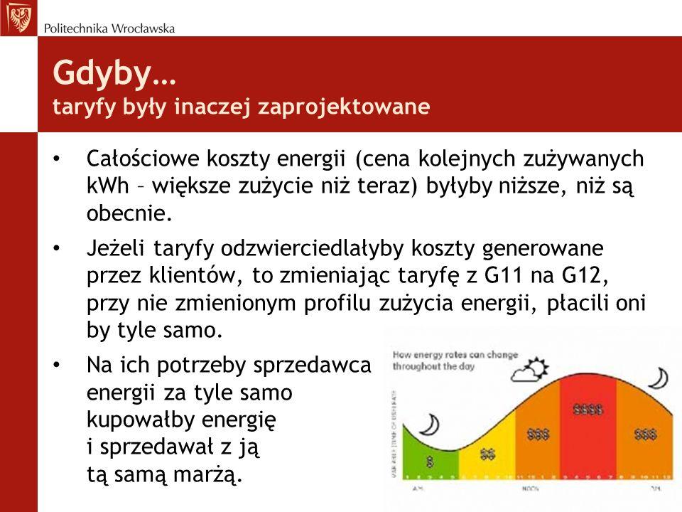 Gdyby… taryfy były inaczej zaprojektowane Całościowe koszty energii (cena kolejnych zużywanych kWh – większe zużycie niż teraz) byłyby niższe, niż są obecnie.