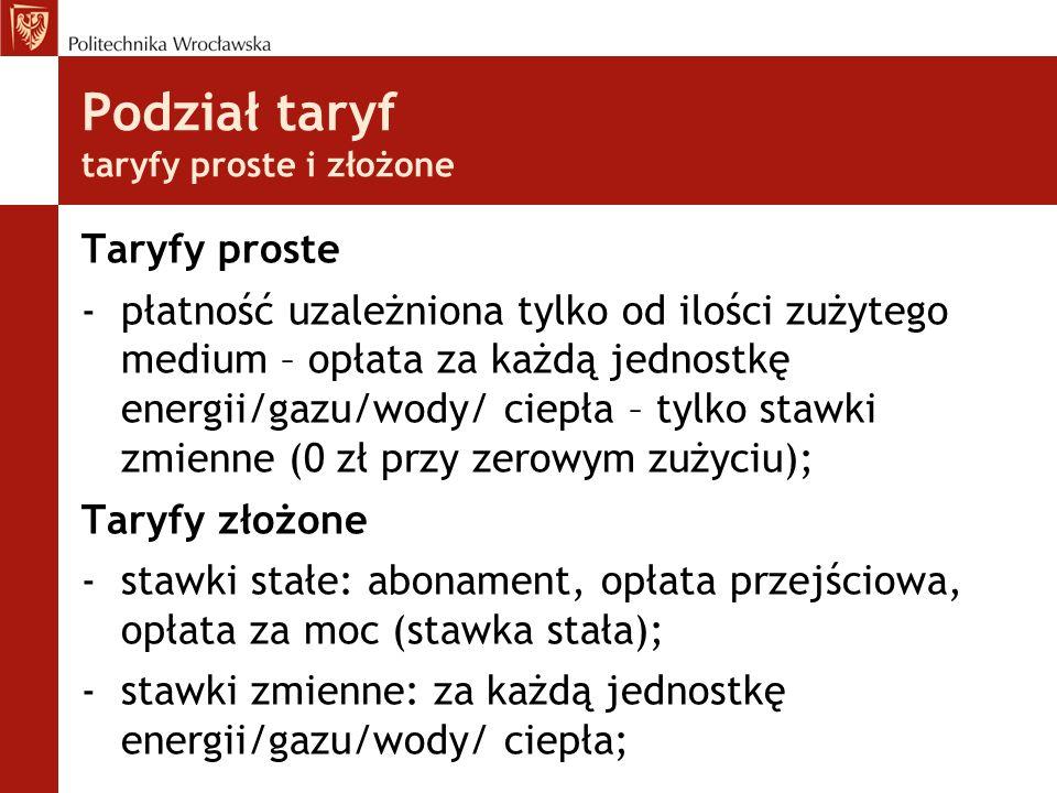 Źródło: onet.pl.