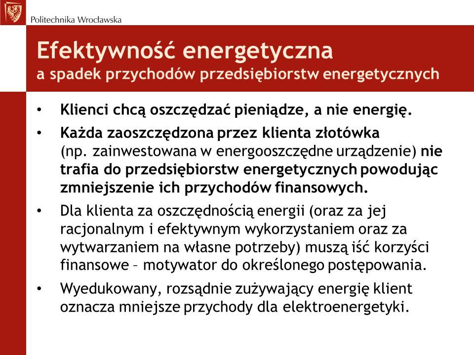 Efektywność energetyczna a spadek przychodów W taryfach stawki stałe (opłaty za moc) powinny gwarantować pokrycie kosztów stałych, a stawki zmienne - kosztów zmiennych.