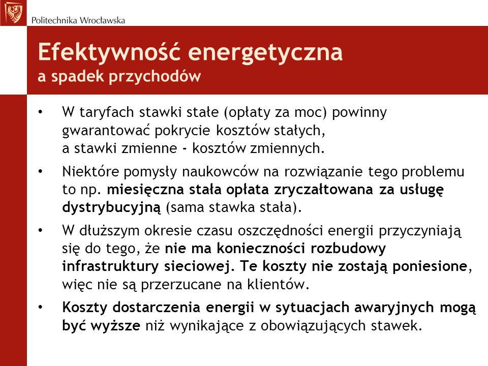 Zalety obecnej struktury taryf dystrybucyjnych Obecna struktura taryfa ma swoje zalety: większy udział kosztów zmiennych - opłaty za dostawę energii, bardziej stymuluje - motywuje klientów do działań związanych z efektywnością energetyczną i zwiększa opłacalność nowych technologii energooszczędnych (przy założeniu niezmienności stawek zmiennych za dostarczanie energii); chroni przed nadmiernym wzrostem zapotrzebowania; jeżeli stałe stawki byłyby wyższe, natomiast zmienne, które zależą od ilości zużywanej energii byłby niższe, działania związane z oszczędnością energii byłyby mniej opłacalne niż obecnie (mniejsza motywacja do podejmowania inwestycji proefektywnościowych); przedsiębiorstwa dystrybucyjne mogłyby zbytnio rozwinąć sieć energetyczną na koszt klientów, a stała stawka gwarantowałaby finansowanie zbędnych inwestycji.
