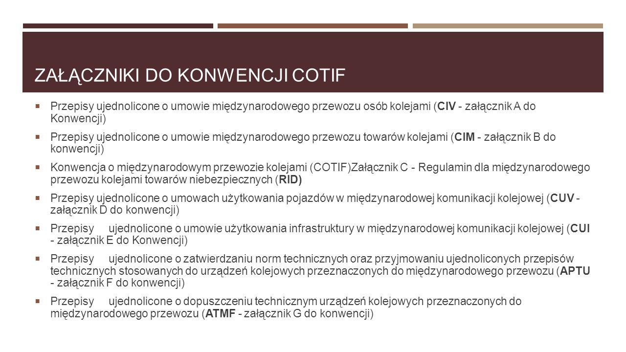 ZAŁĄCZNIKI DO KONWENCJI COTIF  Przepisy ujednolicone o umowie międzynarodowego przewozu osób kolejami (CIV - załącznik A do Konwencji)  Przepisy uje