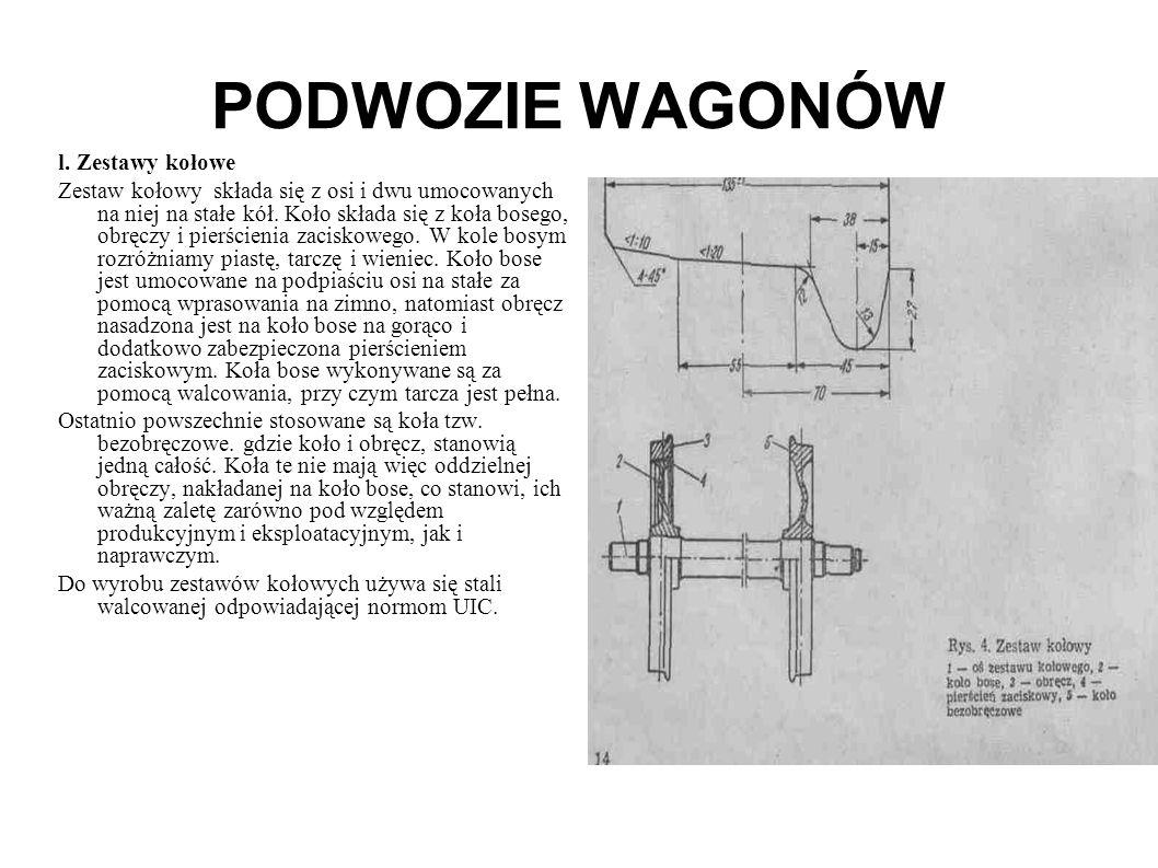 PODWOZIE WAGONÓW l. Zestawy kołowe Zestaw kołowy składa się z osi i dwu umocowanych na niej na stałe kół. Koło składa się z koła bosego, obręczy i pie