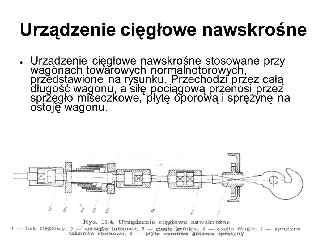 Urządzenie cięgłowe nawskrośne ● Urządzenie cięgłowe nawskrośne stosowane przy wagonach towarowych normalnotorowych, przedstawione na rysunku. Przecho