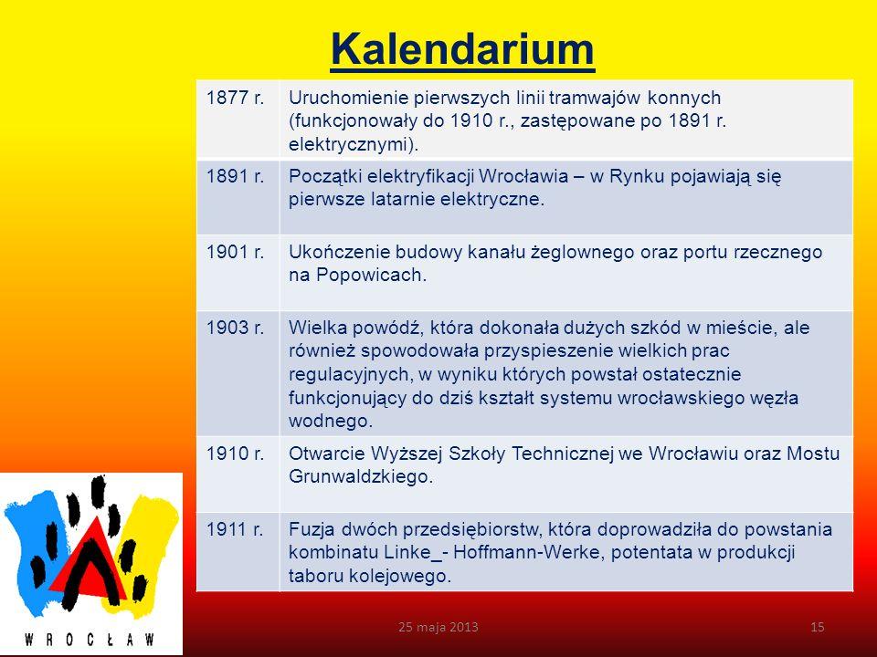 Kalendarium 25 maja 201314 1811 r.Powołanie państwowego, pruskiego uniwersytetu we Wrocławiu (Uniwersytet Wrocławski). 1821 r.Podporządkowanie biskups
