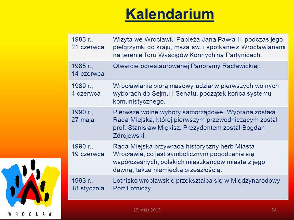 Kalendarium 25 maja 201323 1948 r., 25 sierpnia Światowy Kongres Intelektualistów w Obronie Pokoju (delegaci z 46 krajów) 1951 r., 29 lipca Konsekracja odbudowanej ze zniszczeń katedry św.