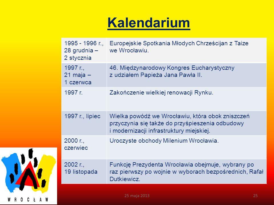 Kalendarium 25 maja 201324 1983 r., 21 czerwca Wizyta we Wrocławiu Papieża Jana Pawła II, podczas jego pielgrzymki do kraju, msza św. i spotkanie z Wr