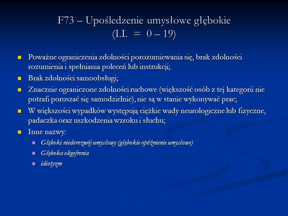 F73 – Upośledzenie umysłowe głębokie (I.I.