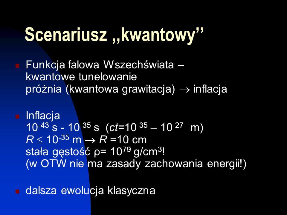 Scenariusz,,kwantowy'' Funkcja falowa Wszechświata – kwantowe tunelowanie próżnia (kwantowa grawitacja)  inflacja Inflacja 10 -43 s - 10 -35 s (ct=10