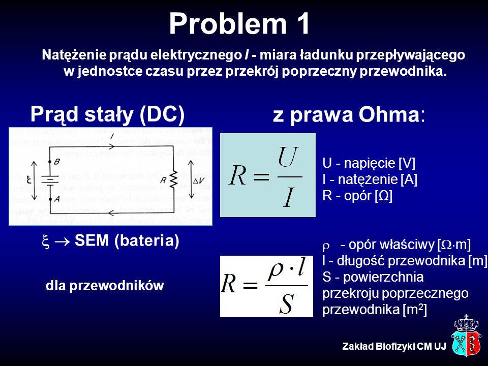 Zakład Biofizyki CM UJ Przewodniki (metale Cu, Al, Fe)  (  < 10 -5 [   m]) Półprzewodniki (Si, Ge)  (   10 -6 [   m]) Izolatory (szkło, polistyren)  (  > 10 8 [   m]) Opór R wyrażamy w omach [1  =1V/1A], a opór właściwy ρ w [  m] (omometr) Opór właściwy zależy od temperatury przewodnika.