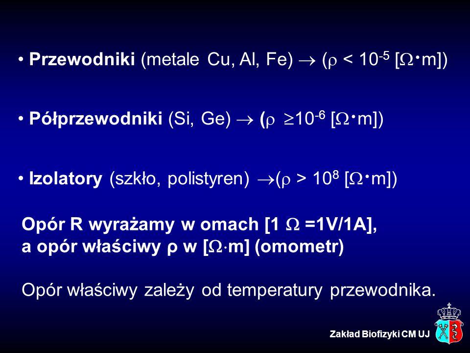 MateriałOpór właściwy  (przy 20 o C) [  m] Właściwości elektryczne srebro miedź aluminium żelazo węgiel stopiony chlorek sodu krew * tkanka tłuszczowa * mięśnie (wzdłuż włókna) * mięśnie (w poprzek włókna) * german szkło bursztyn 1,6 * 10 -8 1,7 * 10 -8 2,8 * 10 -8 10 * 10 -8 3.5 * 10 -5 2,7 * 10 -3 ~1,6 ~25 ~1,25 ~18 4,6 * 10 -1 1,0 * 10 10 1,0 * 10 18 Przewodnik I.