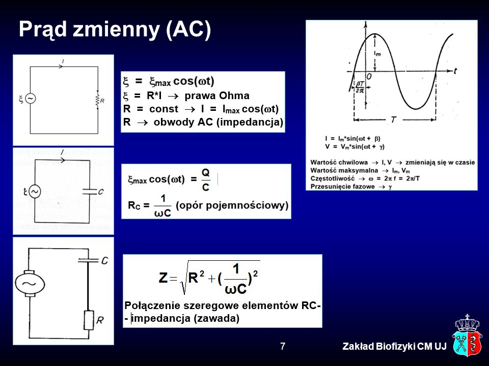 Zakład Biofizyki CM UJ Wybrane zastosowania PM w medycynie: - magnetoterapia (0.1 do 10 mT) - magnetostymulacja (poniżej 0.1 mT) - diatermia - wysokie częstotliwości: ~ MHz - diatermia krótkofalowa  objętościowa; ~ GHz - diatermia mikrofalowa  powierzchniowa - magnesy nadprzewodzące - MRI niskie częstotliwości (~ Hz) Poprawa obrazu krwi (a) oraz ukrwienia ciała pacjenta (b).