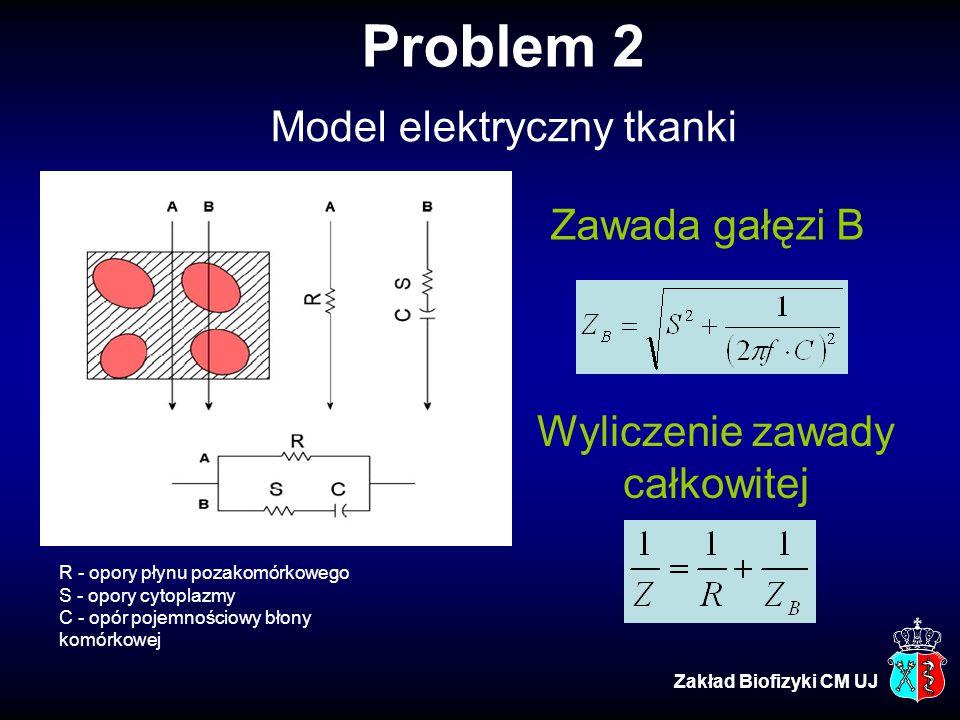 Zakład Biofizyki CM UJ9 Tkanka równolegle wykazuje własności opornika omowego (przepływ prądu DC) i pojemnościowego (opór zależy od częstotliwości f prądu AC) * **