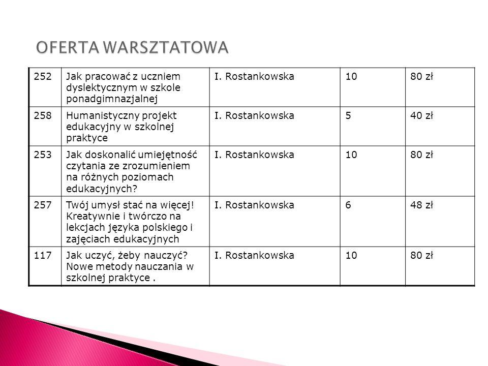 252Jak pracować z uczniem dyslektycznym w szkole ponadgimnazjalnej I. Rostankowska1080 zł 258Humanistyczny projekt edukacyjny w szkolnej praktyce I. R