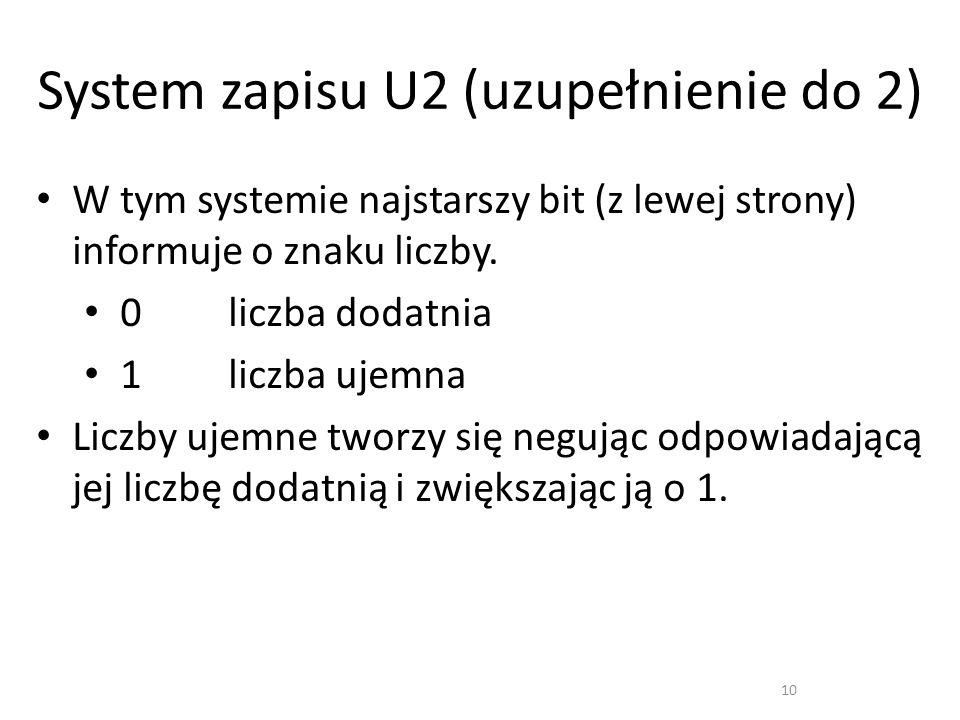 System zapisu U2 (uzupełnienie do 2) W tym systemie najstarszy bit (z lewej strony) informuje o znaku liczby. 0 liczba dodatnia 1 liczba ujemna Liczby