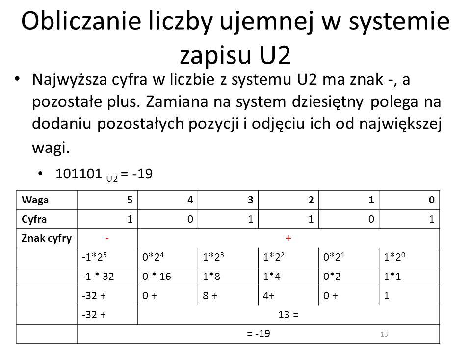 Obliczanie liczby ujemnej w systemie zapisu U2 13 Najwyższa cyfra w liczbie z systemu U2 ma znak -, a pozostałe plus. Zamiana na system dziesiętny pol