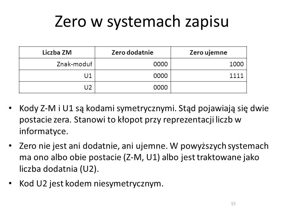 Zero w systemach zapisu 15 Liczba ZMZero dodatnieZero ujemne Znak-moduł00001000 U100001111 U20000 Kody Z-M i U1 są kodami symetrycznymi. Stąd pojawiaj