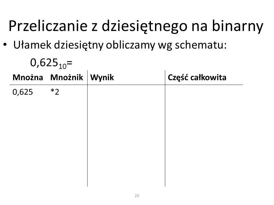 Przeliczanie z dziesiętnego na binarny Ułamek dziesiętny obliczamy wg schematu: 0,625 10 = MnożnaMnożnikWynikCzęść całkowita 0,625*2 20