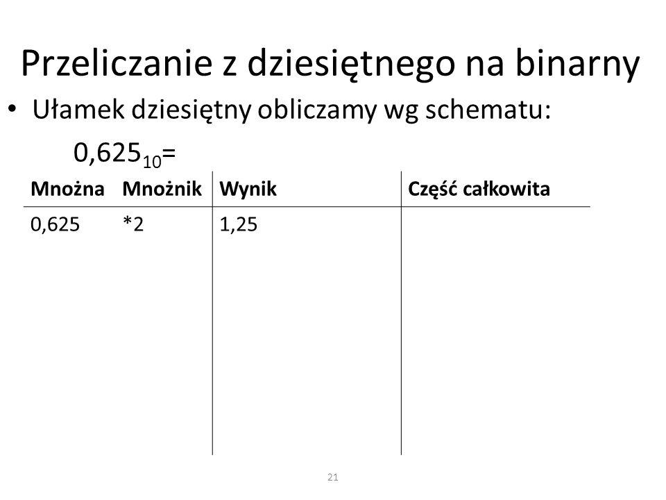 Przeliczanie z dziesiętnego na binarny Ułamek dziesiętny obliczamy wg schematu: 0,625 10 = MnożnaMnożnikWynikCzęść całkowita 0,625*21,25 21