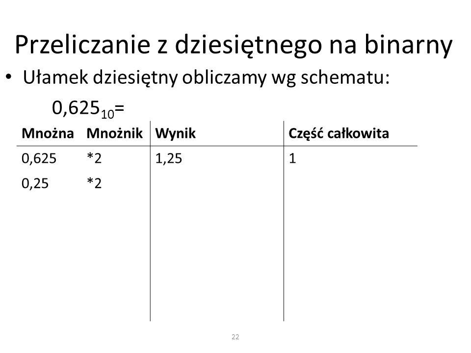 Przeliczanie z dziesiętnego na binarny Ułamek dziesiętny obliczamy wg schematu: 0,625 10 = MnożnaMnożnikWynikCzęść całkowita 0,625*21,251 0,25*2 22