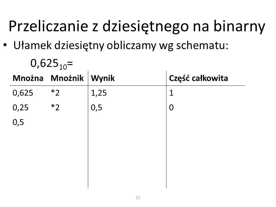 Przeliczanie z dziesiętnego na binarny Ułamek dziesiętny obliczamy wg schematu: 0,625 10 = MnożnaMnożnikWynikCzęść całkowita 0,625*21,251 0,25*20,50 2