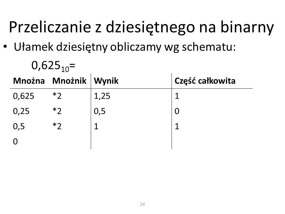 Przeliczanie z dziesiętnego na binarny Ułamek dziesiętny obliczamy wg schematu: 0,625 10 = MnożnaMnożnikWynikCzęść całkowita 0,625*21,251 0,25*20,50 *
