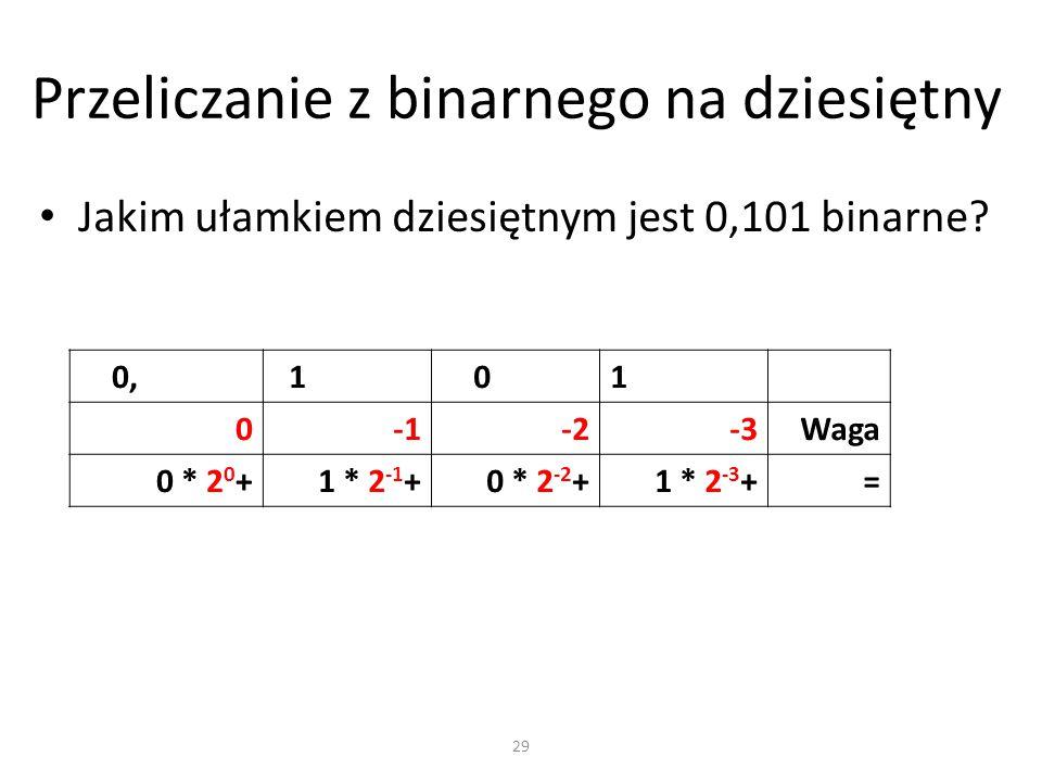 Przeliczanie z binarnego na dziesiętny Jakim ułamkiem dziesiętnym jest 0,101 binarne? 0, 1 01 0-2-3Waga 0 * 2 0 +1 * 2 -1 +0 * 2 -2 +1 * 2 -3 += 29