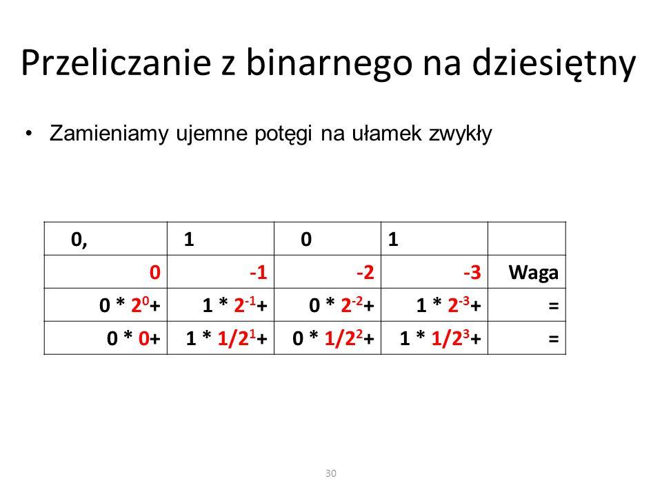 Przeliczanie z binarnego na dziesiętny Zamieniamy ujemne potęgi na ułamek zwykły 0, 1 01 0-2-3Waga 0 * 2 0 +1 * 2 -1 +0 * 2 -2 +1 * 2 -3 += 0 * 0+1 *