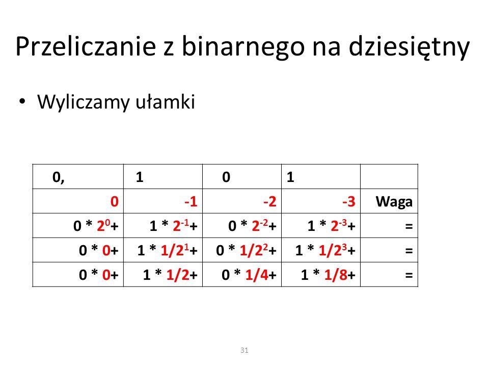 Przeliczanie z binarnego na dziesiętny Wyliczamy ułamki 0, 1 01 0-2-3Waga 0 * 2 0 +1 * 2 -1 +0 * 2 -2 +1 * 2 -3 += 0 * 0+1 * 1/2 1 +0 * 1/2 2 +1 * 1/2