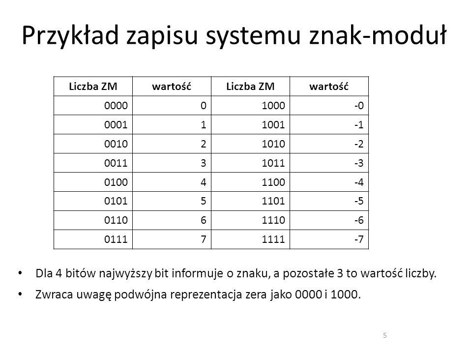 Przykład zapisu systemu znak-moduł 5 Liczba ZMwartośćLiczba ZMwartość 000001000-0 000111001 001021010-2 001131011-3 010041100-4 010151101-5 011061110-