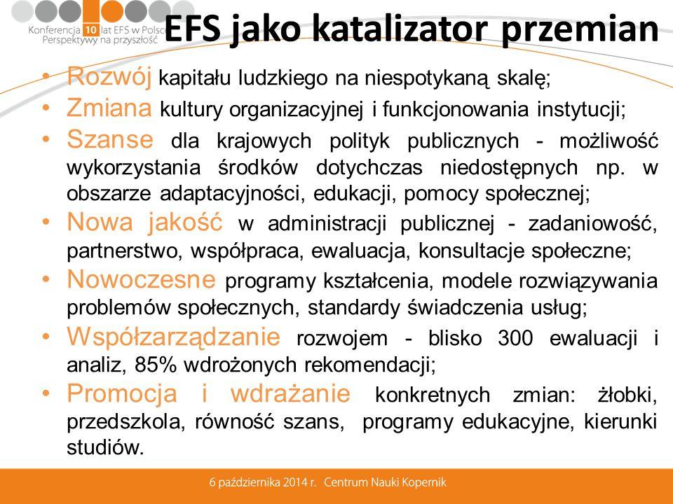 EFS jako katalizator przemian Rozwój kapitału ludzkiego na niespotykaną skalę; Zmiana kultury organizacyjnej i funkcjonowania instytucji; Szanse dla krajowych polityk publicznych - możliwość wykorzystania środków dotychczas niedostępnych np.