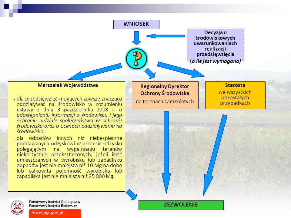www.pgi.gov.p l Państwowy Instytut Geologiczny Państwowy Instytut Badawczy Marszałek Województwa - dla przedsięwzięć mogących zawsze znacząco oddziaływać na środowisko w rozumieniu ustawy z dnia 3 października 2008 r.