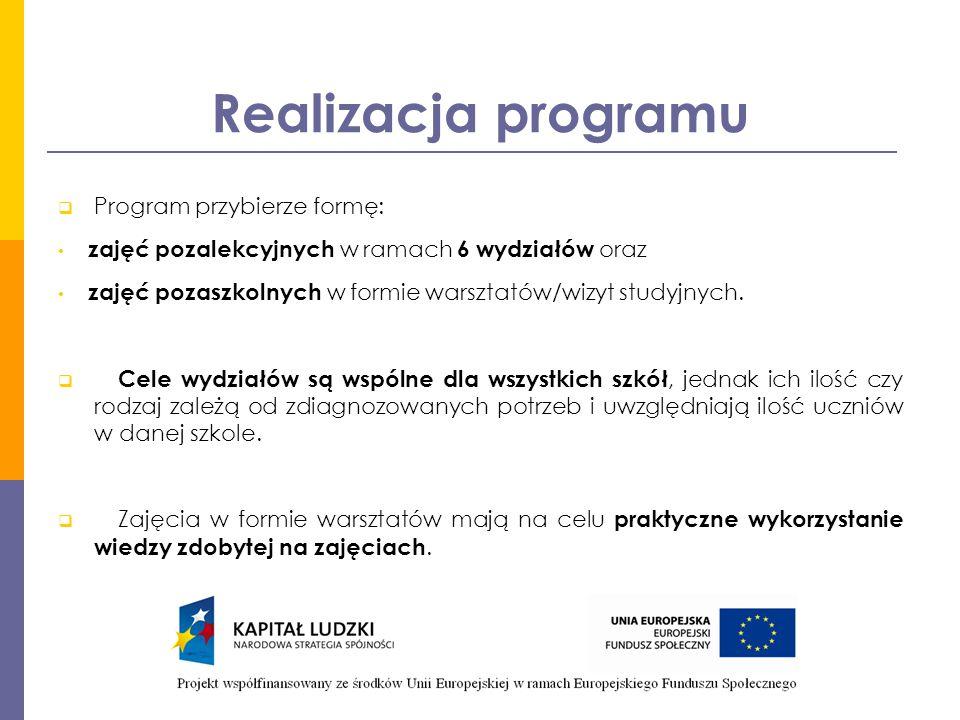 Realizacja programu  Program przybierze formę: zajęć pozalekcyjnych w ramach 6 wydziałów oraz zajęć pozaszkolnych w formie warsztatów/wizyt studyjnych.