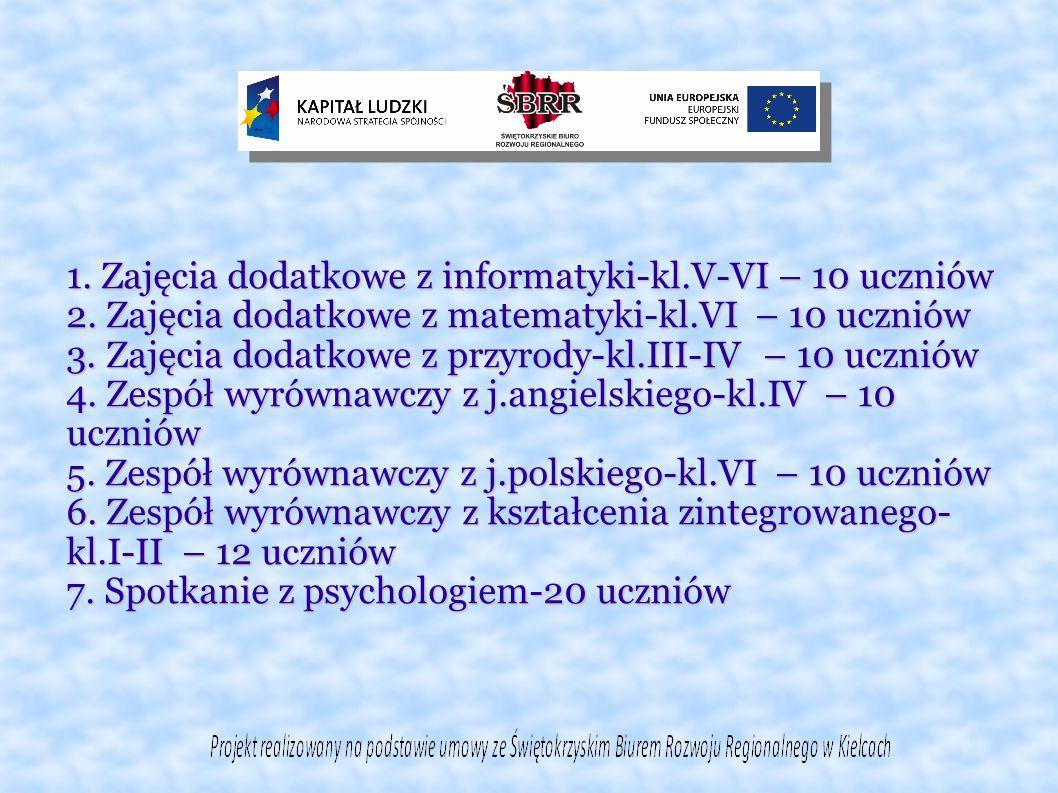1. Zajęcia dodatkowe z informatyki-kl.V-VI – 10 uczniów 2.