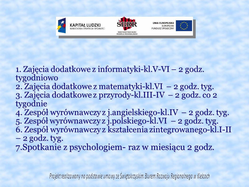 1. Zajęcia dodatkowe z informatyki-kl.V-VI – 2 godz.