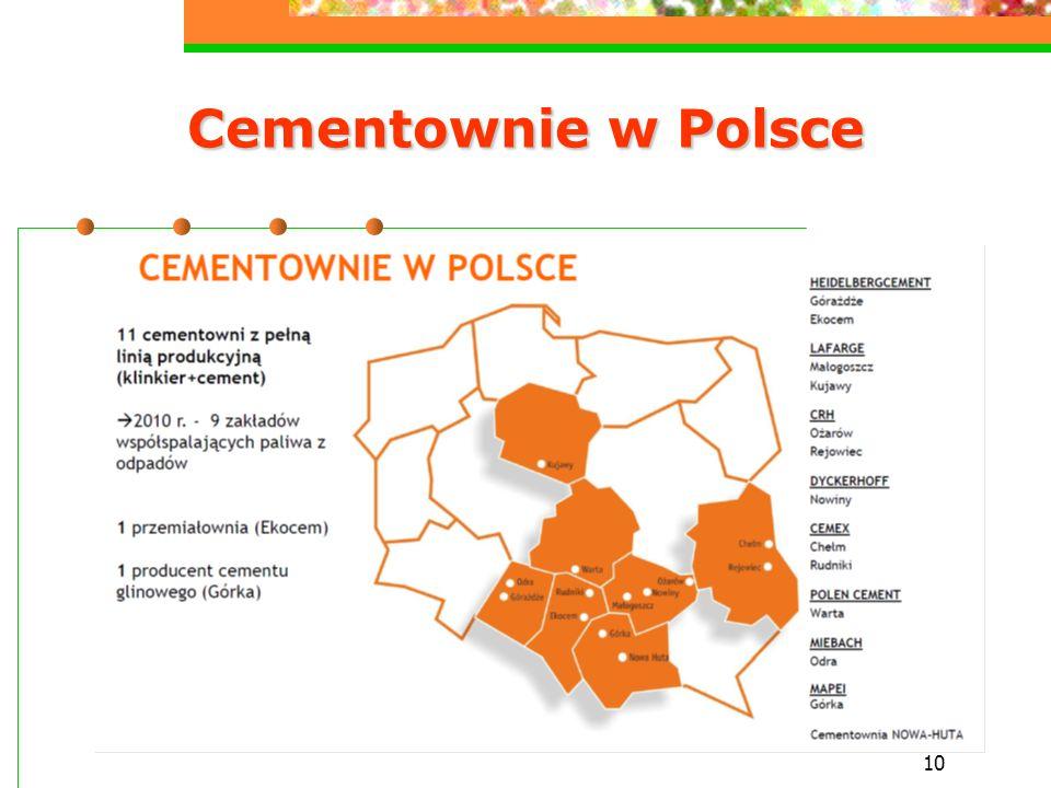 10 Cementownie w Polsce