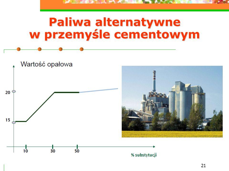 21 Paliwa alternatywne w przemyśle cementowym